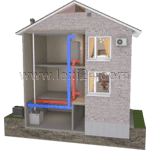 forced-air heating and air-conditioning system
