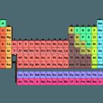 периодическая таблица<sup>F</sup>